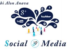 How do I maintain Achdut on Social Media?