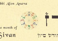 The secrets of Kabbalah behind the month of Sivan
